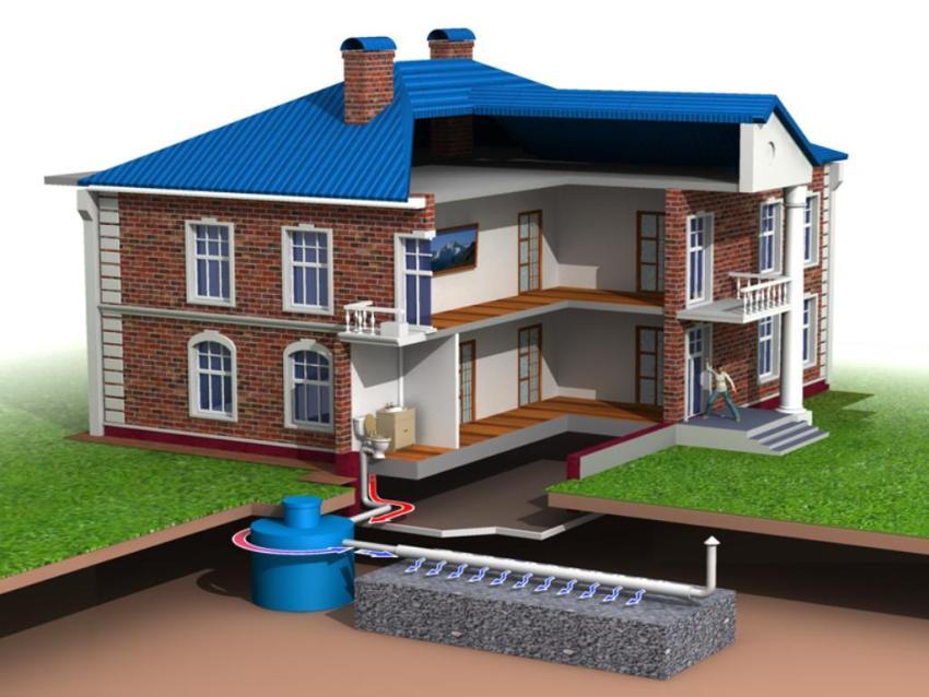Пример канализации в частном доме