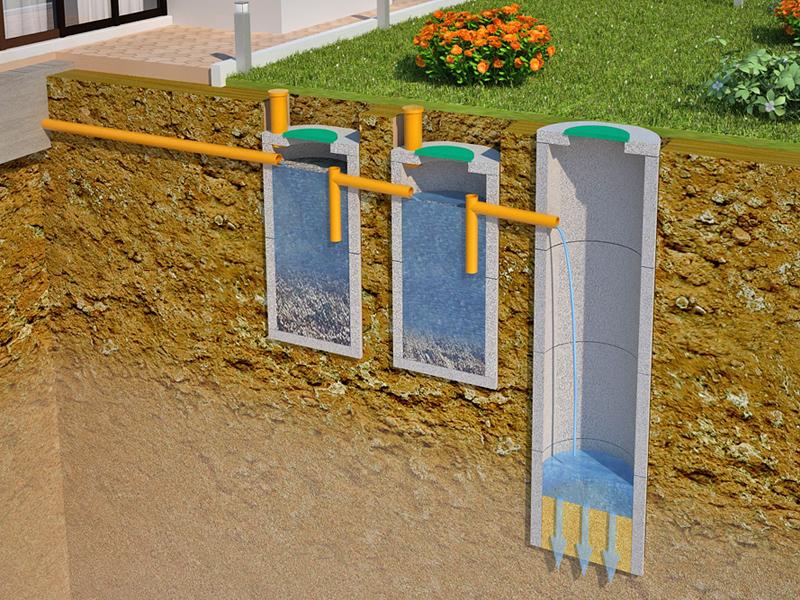Схема самодельной автономной канализации