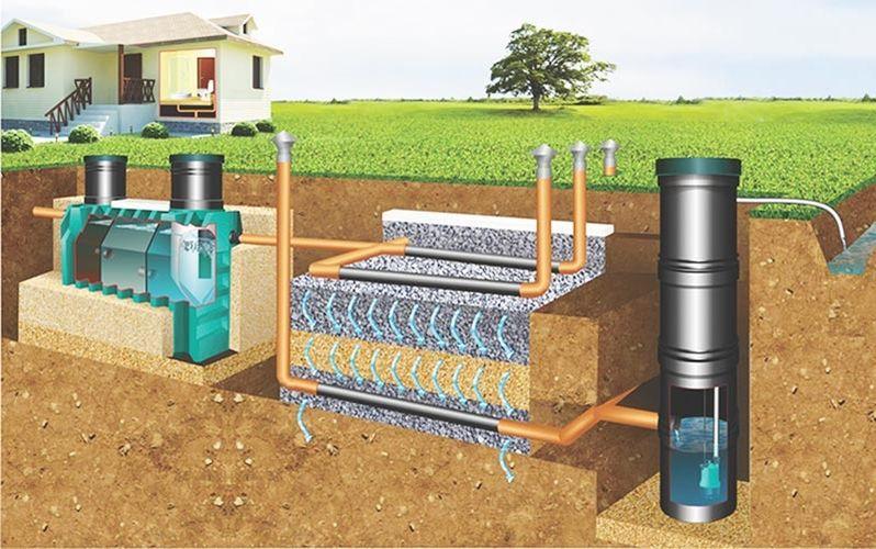 Пример автономной канализации Танк