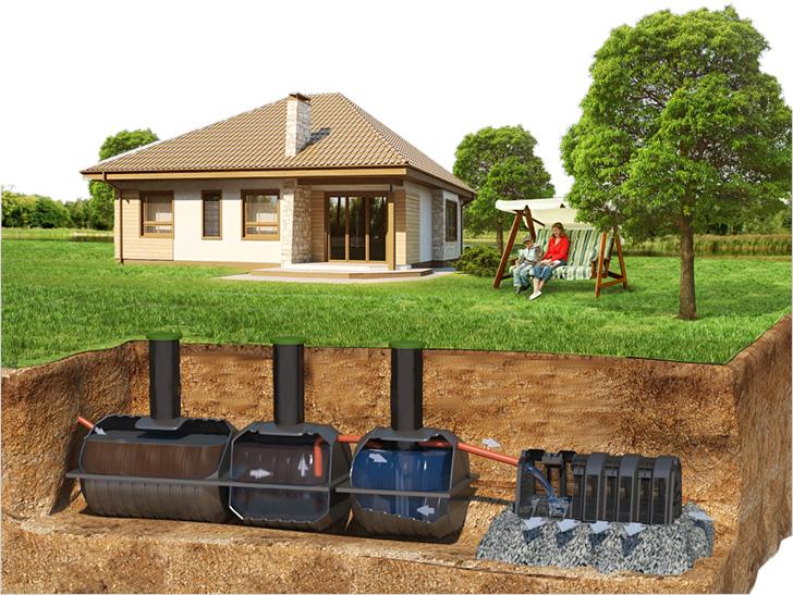 Пример автономной канализации для загородного дома