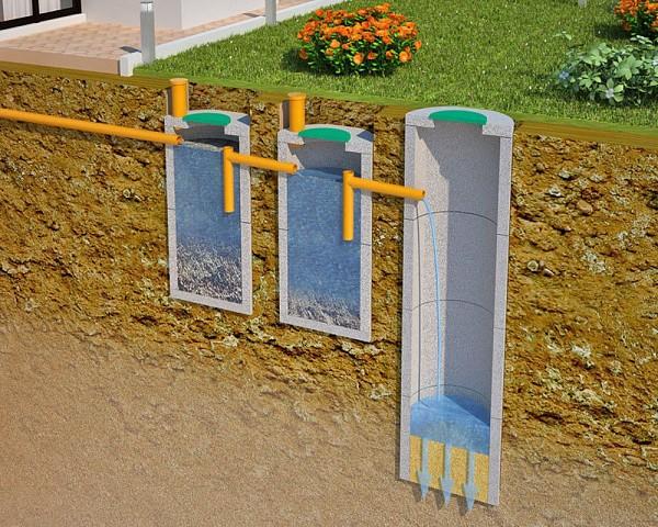 Пример системы канализации из бетонных колец