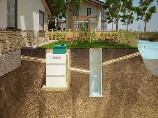 Пример локальной канализации загородного дома