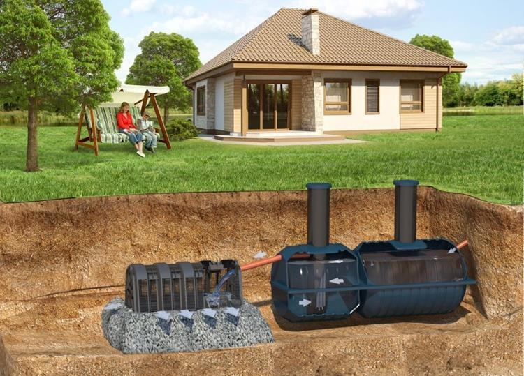 Пример локальной системы канализации