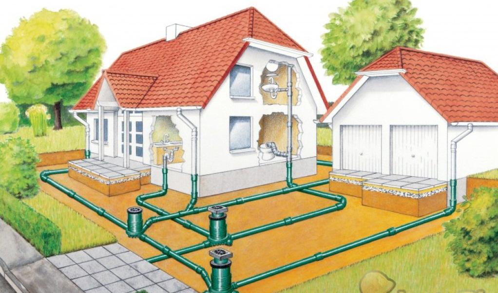 Схема наружной канализации дома