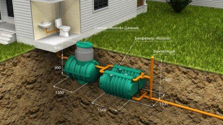 Изображение - Как правильно водоотведение или канализация и в чем разница vodootvedenie-i-kanalizaciya-1-450x253