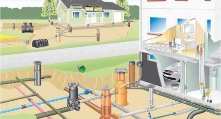Изображение - Как правильно водоотведение или канализация и в чем разница vodootvedenie-i-kanalizaciya-450x242